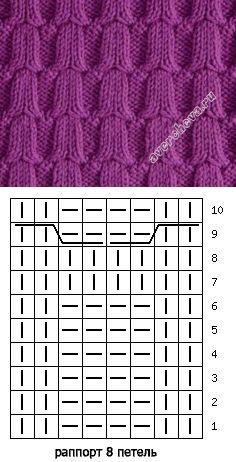 396 campanas patrón de trenzas | patrón de tejer con agujas directorio