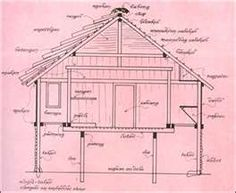 Philippine Architecture: The Mountain Houses - Kalinga Filipino Architecture, Philippine Architecture, House Sketch, House Drawing, Vernacular Architecture, Mountain Homes, House Floor Plans, Philippines, Building A House