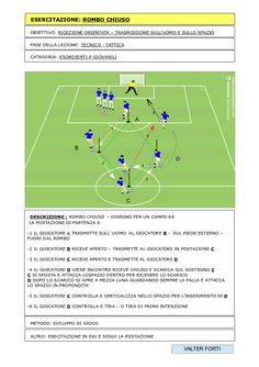 Zavrsnica kroz pas igru - dupli dupli pas Soccer Shooting Drills, Football Coaching Drills, Hockey Drills, Preparation Physique, Soccer Workouts, Soccer Skills, Weight Training Workouts, Soccer Training, Thing 1