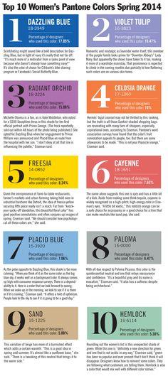 Top 10 Women's Pantone Colors | Spring 2014