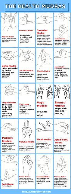 Reiki Symbols - health mudras 1 Amazing Secret Discovered by Middle-Aged Construction Worker Releases Healing Energy Through The Palm of His Hands. Cures Diseases and Ailments Just By Touching Them. And Even Heals People Over Vast Distances. Fitness Workouts, Yoga Fitness, Health Benefits, Health Tips, Hand Mudras, Reiki Symbols, Yoga Symbols, Qi Gong, Yoga Meditation