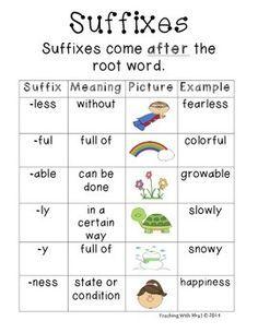 Unit 3 suffix