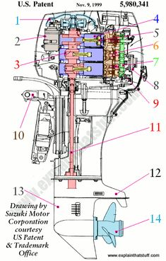 boat wiring diagram http newboatbuilders com pages electricity13 rh pinterest com inboard boat engine diagram boat engine wiring diagram