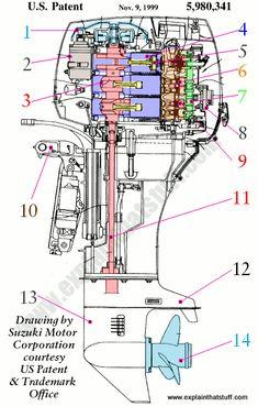 B Ddd Fc F B A B C Exploded View Cutaway on Cutaway Of Outboard Motor