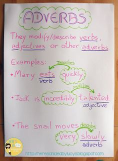 Anchor Chart Ideas - Adverbs Part 1/2