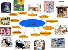 Preschool Activities, Teaching, Map, Comics, Blog, Kids, Greek, Folk, Young Children
