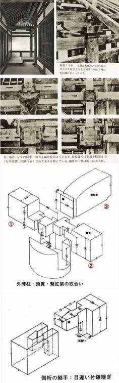 先回の「開山堂」の継手・仕口分解図、数字などが見にくいので、大きくして再掲します。また、内部:外陣の写真と、仕口の解体時の写真も転載します。仕口の写真は解像度を上げてスキャンしましたが、それでも不鮮明です。 外陣の写真は「奈良六大寺大観 東大寺一」、仕口の写真と説明は「文化財建...