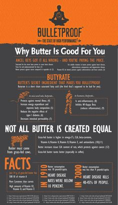 Why Grass-Fed Butter Is Really Good For You (Infographic)