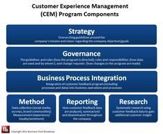 Three Customer Experience Management Tips for Startups