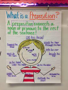 Prepositions anchor chart!
