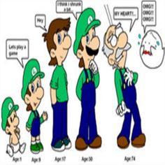 they grow up so fast 2 by Nintendrawer Super Mario Bros, Super Mario Brothers, Super Smash Bros, Mario Comics, Mario Fan Art, Nintendo World, Mundo Dos Games, Star Fox, Fandom Memes