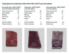 A Plethora of Purple: Glaze Recipes for Earthenware, Stoneware and Porcelain