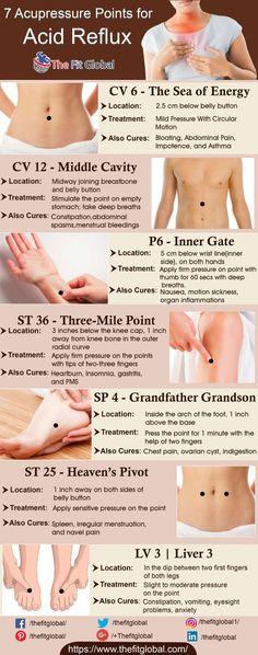 7 Pressure Points for Acid Reflux - Acupressure Treatment for GERD