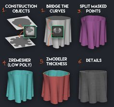 Quick guide about a Simple but powerful trick, to create certain types of cloth and drapery in ZBrush.