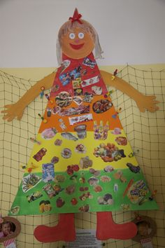 pyramida zdravé výživy - Hledat Googlem Human Body Activities, Preschool Activities, Smoker Cooking, Cooking Oil, Paper Dolls Printable, Food Pyramid, Clean Eating Snacks, Food Art, Crafts For Kids