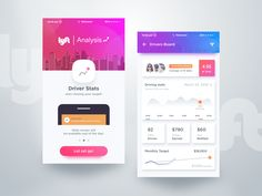Lyft Analysis App by Rifayet Uday #Design Popular #Dribbble #shots