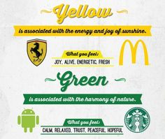 Colors of Logos : Part 2
