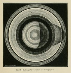 Fig. 97. Bird's-eye view of Saturn and its ring-system. The heavens, an illustrated handbook of popular astronomy. 1867.