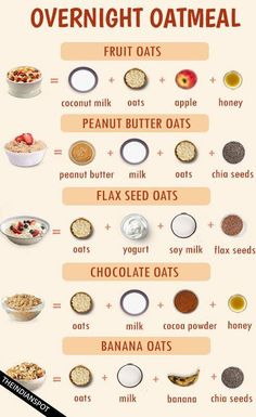http://theindianspot.com/overnight-oatmeal-recipes/