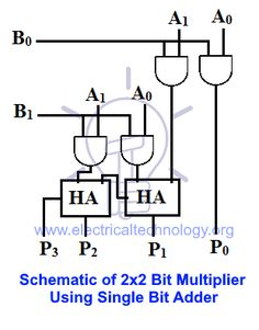 Combinational logic circuits using logic gates electronics binary multiplier types binary multiplication calculator schematic of 2x2 bit multiplier using ccuart Choice Image