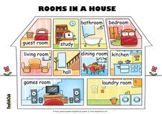 englishclub-poster-rooms-in-a-house.jpg (4961×3508)