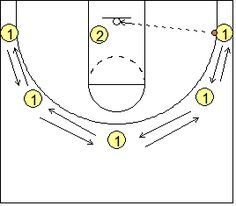 #Basketball Drills - 2-Man Shooting Drills, Bird Shooting Drill - Coach's Clipboard