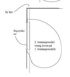 Hvordan du kan sy en stiklomme i en søm