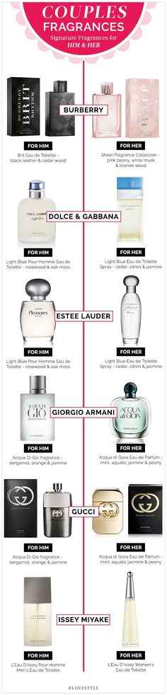 cool Couples Fragrances for Valentine's Day