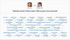 Rashida Jones Rob Lowe Amy Poehler Cousins Lowes Genealogy Family History Paint Colors