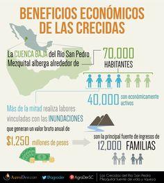 #Beneficios Económicos de las Crecidas #SanPedroMezquital