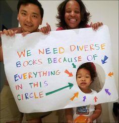 Representation Matters. - We Need Diverse Books via @angryasianman