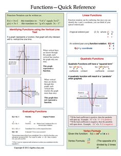 One page notes worksheet for a Functions Unit.