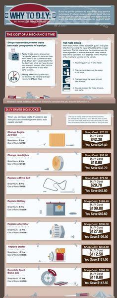Saving money with diy repairs. #infographic #car