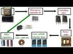 Emerson Lf320em4 Lcd Wiring Diagram    Wiring Diagram