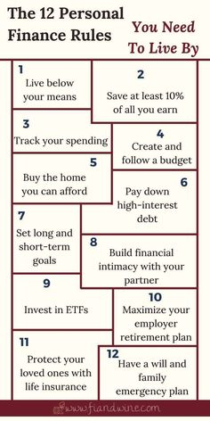 money management personal finance These are the top personal finance rules you need to . Save more money, build wealth and achieve financial security with these 12 money rules. Financial Peace, Financial Literacy, Financial Tips, Financial Planning, Financial Organization, Financial Quotes, Budgeting Finances, Budgeting Tips, Faire Son Budget