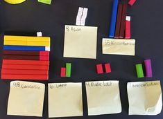 Third Graders Assess and Improve Diversity of Classroom Library