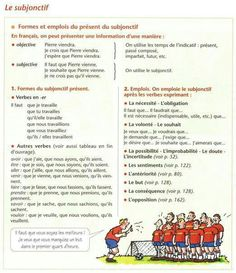 French subjunctive training - on the football pitch French Verbs, French Grammar, French Phrases, French Language Course, French Language Learning, French Teacher, Teaching French, How To Speak French, Learn French