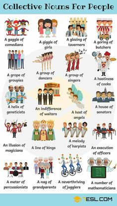 Groups of people! Learn extensive list of collective nouns for people to bolster your vocabulary in English with example sentences and ESL printable worksheets. Learning English For Kids, Teaching English Grammar, English Writing Skills, English Vocabulary Words, Learn English Words, English Language Learning, English Study, English Lessons For Kids, French Lessons
