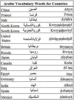 Arabic Vocabulary Words for Countries - Learn Arabic