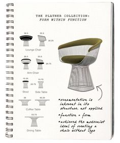 The Planter Collection: Form Within Function