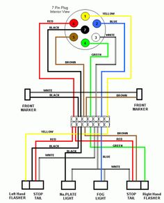 [CSDW_4250]   10+ Best Utility trailer images | utility trailer, trailer wiring diagram,  trailer | Caliber Trailer Light Wiring Diagram 7 Wire |  | Pinterest