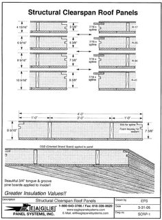 Sips flat roof detail passive house pinterest flat for Sip panel manufacturers california