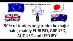 International Trade Prices ! Foreign exchange Buying and selling ! Simple to use Foreign exchange Tendencies Instrument ! - http://www.hotstuffpicks.com/forex/international-trade-prices-foreign-exchange-buying-and-selling-simple-to-use-foreign-exchange-tendencies-instrument/