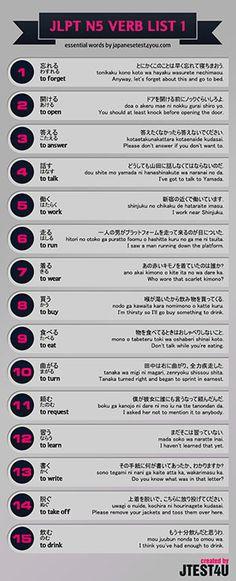 Infographic: JLPT N5 Verb List part 1