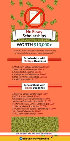 You won't have to write an essay to apply for any of these scholarships, not even a paragraph! Scholarships with Multiple Deadlines Pssttt! Apply to our very College Life Hacks, Life Hacks For School, School Study Tips, College Tips, School Tips, Scholarships For College Students, Paper Writing Service, College Planning, College Essay