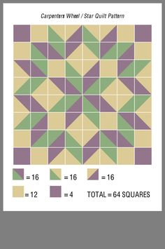 Go to our world-wide-web site for more information on this great quilts Beginner Quilt Patterns, Quilting For Beginners, Quilting Tutorials, Quilting Projects, Barn Quilt Designs, Barn Quilt Patterns, Quilting Designs, Strip Quilts, Easy Quilts