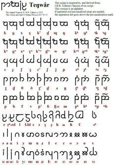 Alphabet Symbols, Alphabet Writing, Mayan Glyphs, Script, Witch Symbols, Ancient Alphabets, Writing Fantasy, Elvish, Tolkien