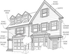 outside house parts names | ... drawing below shows the parts of the ...