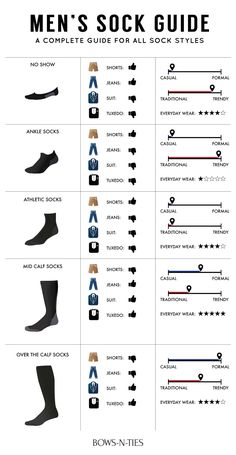 A complete guide to men's socks. Learn everything your ever wanted to know about menswear socks from casual to formal and everything in between. Mens Style Guide, Men Style Tips, Real Men Real Style, Men's Grooming, Gentleman Style, Gentleman Rules, Mens Clothing Styles, Men's Clothing, Mens Suits