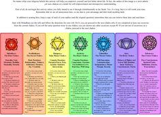 Resultado de imagem para chakras simbolos e significados